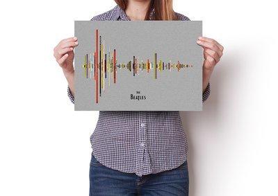 Beatles Album Soundwave Poster
