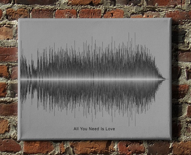 Beatles - All You Need Is Love Soundwave Canvas
