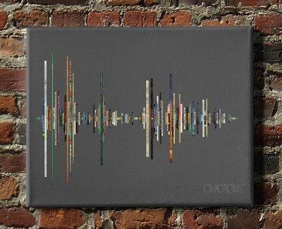 David Bowie Album Soundwave Soundwave Canvas