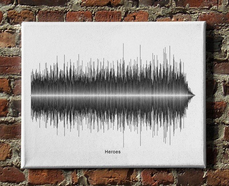 David Bowie - Heroes Soundwave Canvas