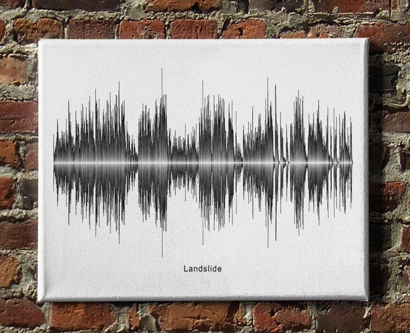 Fleetwood Mac - Landslide Soundwave Canvas