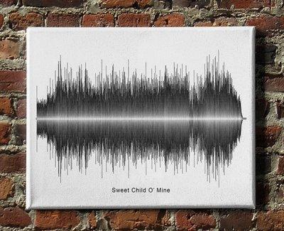 Guns N' Roses - Sweet Child O' Mine Soundwave Canvas