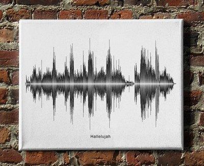 Jeff Buckley - Hallelujah Soundwave Canvas