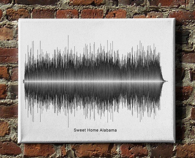 Lynyrd Skynyrd - Sweet Home Alabama Soundwave Canvas