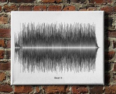 Michael Jackson - Beat It Soundwave Canvas