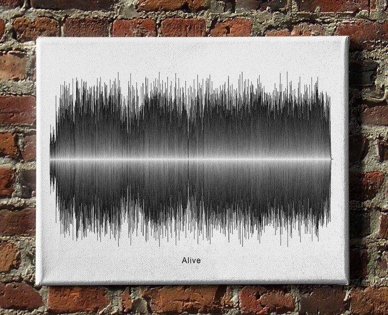Pearl Jam Alive Soundwave Canvas