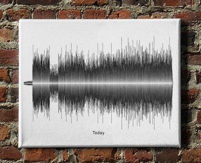 Smashing Pumpkins - Today Soundwave Canvas