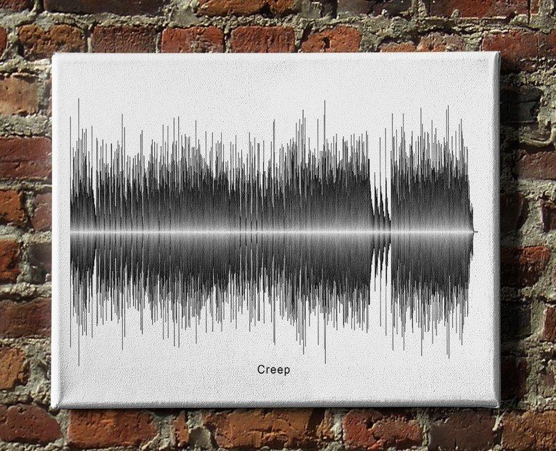 Stone Temple Pilots - Creep Soundwave Canvas