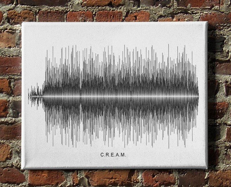 Wu-Tang Clan - C.R.E.A.M. Soundwave Canvas