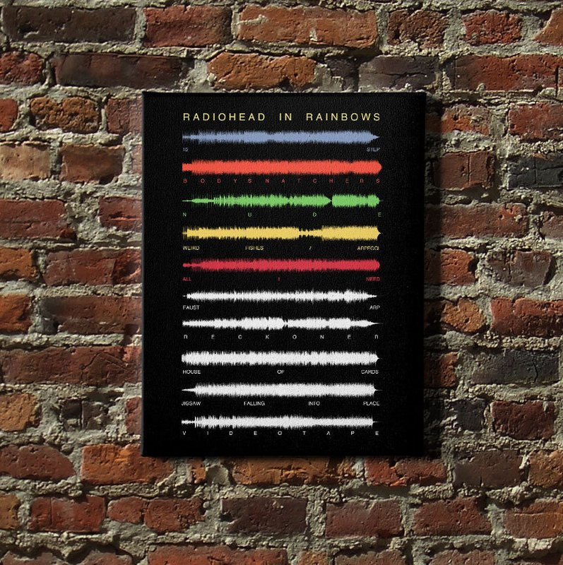 Radiohead In Rainbows Soundwave Canvas