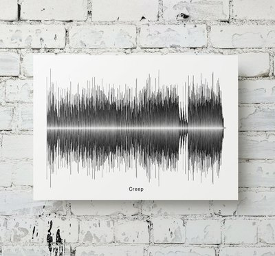 Stone Temple Pilots - Creep Soundwave Metal