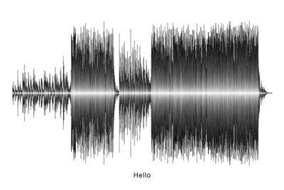 Adele - Hello Soundwave Digital Download