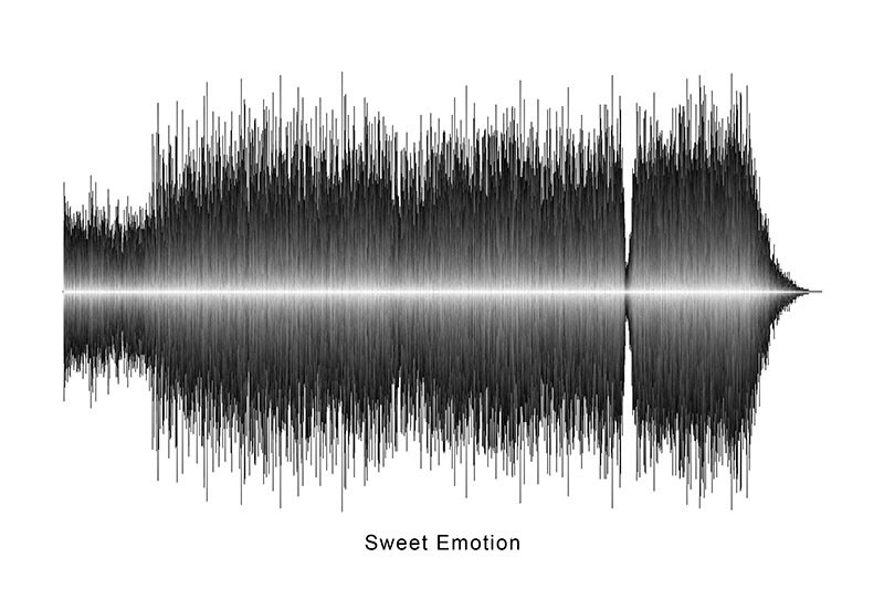 Aerosmith - Sweet Emotion Soundwave Digital Download