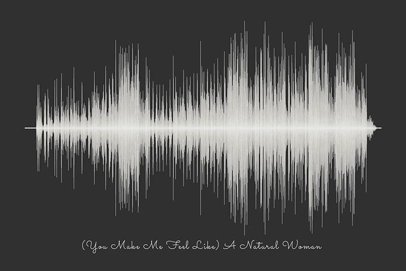 Aretha Franklin - Natural Woman Soundwave Digital Download