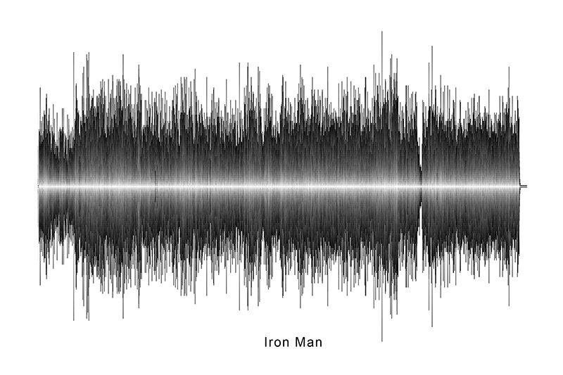 Black Sabbath - Iron Man Soundwave Digital Download