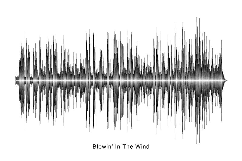 Bob Dylan - Blowin' In The Wind Soundwave Digital Download