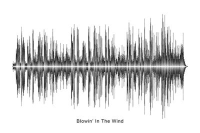 Bob Dylan - Blowin' In The Wind Soundwave Digital Download