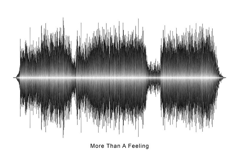 Boston - More Than A Feeling Soundwave Digital Download