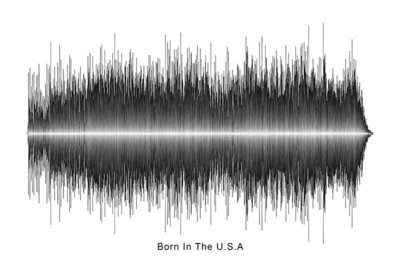 Bruce Springsteen - Born in the USA Soundwave Digital Download