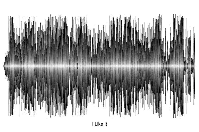 Cardi B - I Like It Soundwave Digital Download
