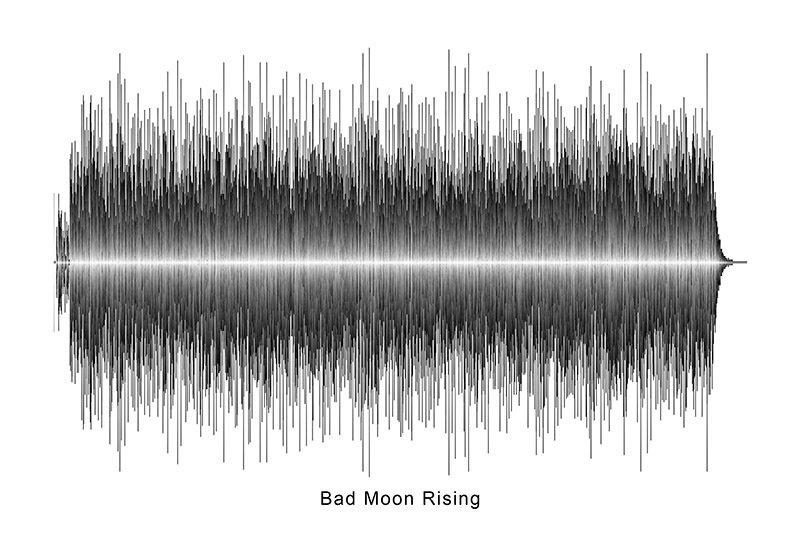 CCR - Bad Moon Rising Soundwave Digital Download