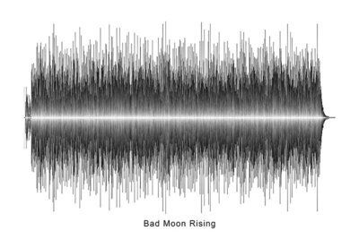 CCR - Bad Moon Rising Soundwave Digital Download