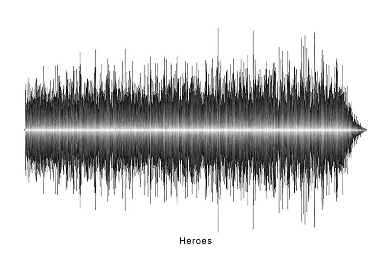 David Bowie - Heroes Soundwave Digital Download