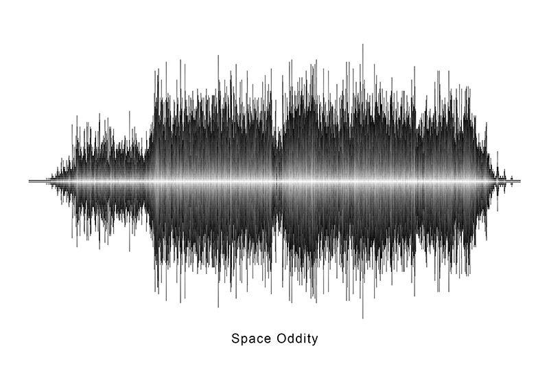 David Bowie - Space Oddity Soundwave Digital Download