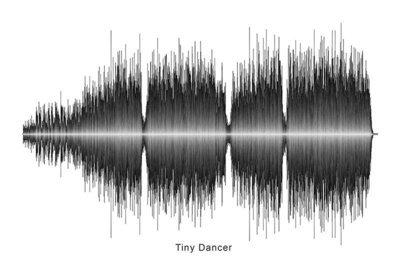Elton John - Tiny Dancer Soundwave Digital Download