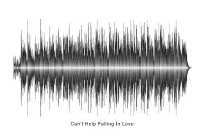 Elvis Presley - Can't Help Falling In Love Soundwave Digital Download