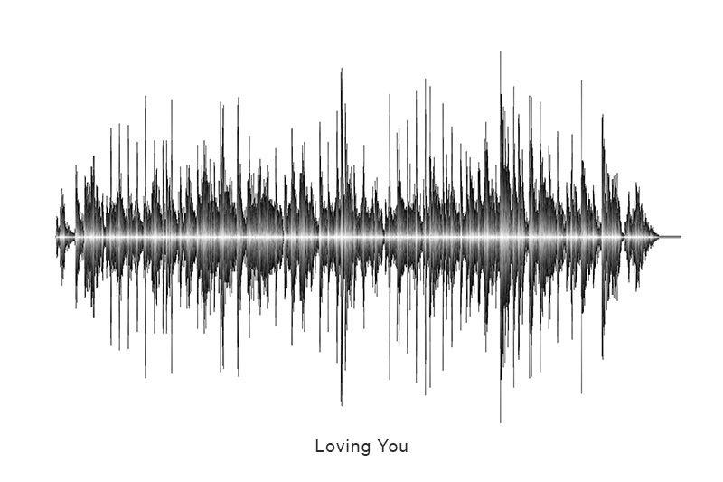 Elvis Presley - Loving You Soundwave Digital Download