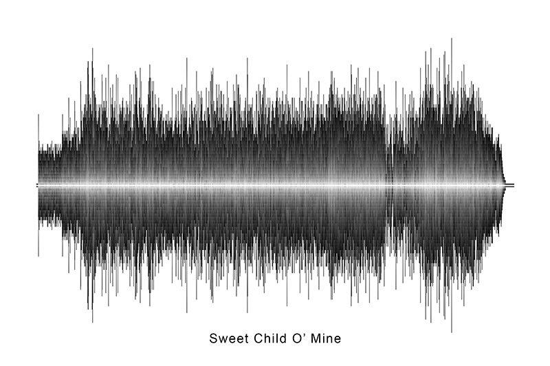 Gun's N Roses - Sweet Child O' Mine Soundwave Digital Download