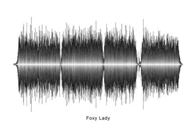 Jimi Hendrix - Foxy Lady Soundwave Digital Download