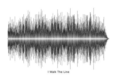 Johnny Cash - I Walk The Line Soundwave Digital Download