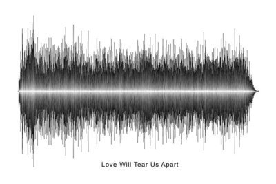 Joy Division - Love Will Tear Us Apart Soundwave Digital Download