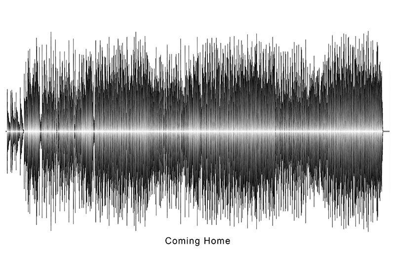 Keith Urban - Coming Home Soundwave Digital Download