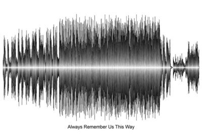 Lady Gaga - Always Remember Us This Way Soundwave Digital Download