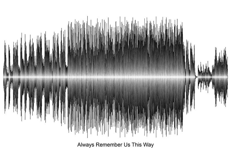 Lady Gaga - Always Remember Us This Way Soundwave Digital Download