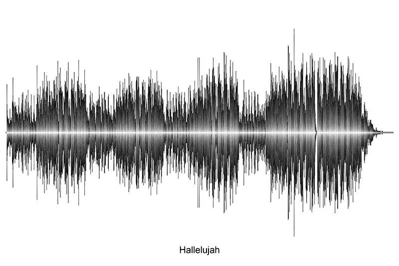 Leonard Cohen - Hallelujah Soundwave Digital Download