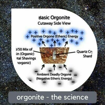 Orgonite: The Science Behind Orgonite