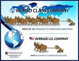 World Class Poster