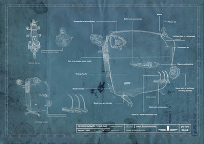 Aequor's Flying Car - Limited Edition - signed and numbered A3 Art Blueprint