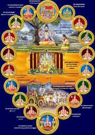 Sri Vaishnava Guruparamparai - MAV swamy