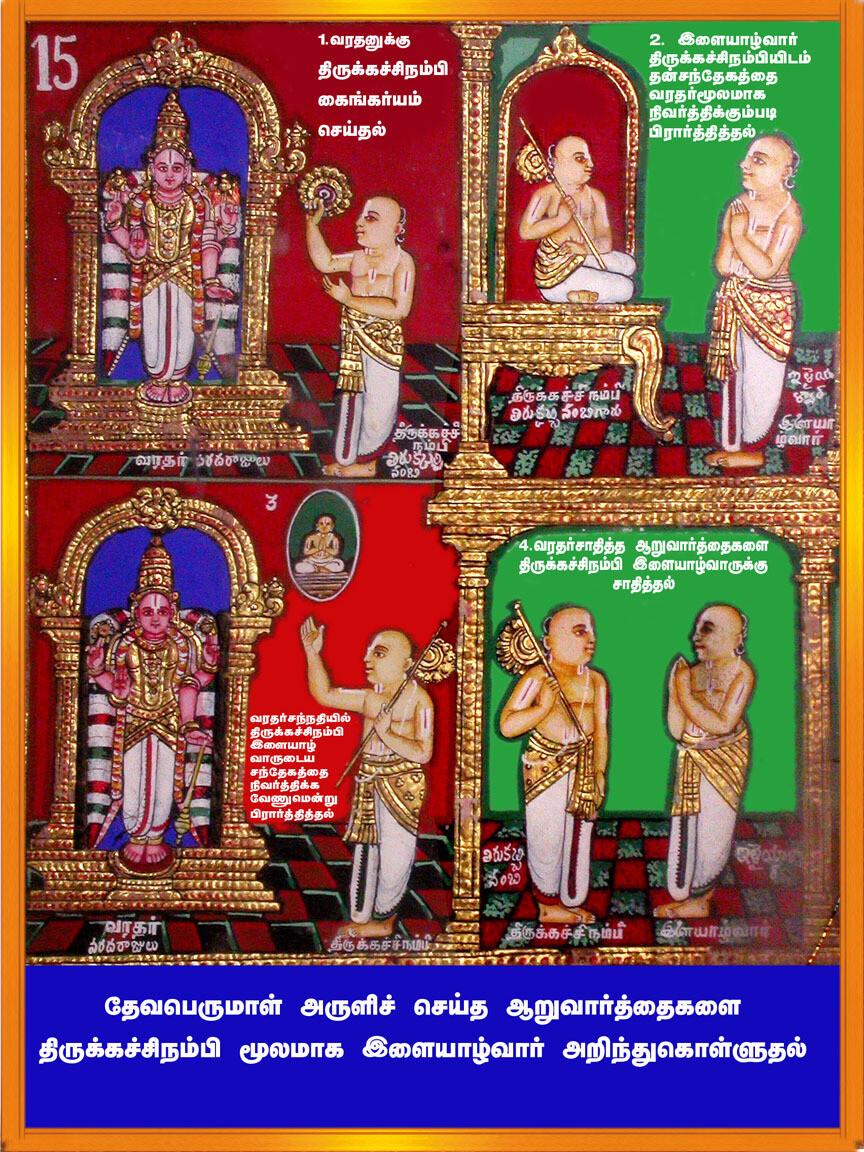E-Book, Ramanusar 1000 - Book II Table of Contents,:  ராமானுசர் 1000 - 2 , பொருளடக்கம் மின்னூல்