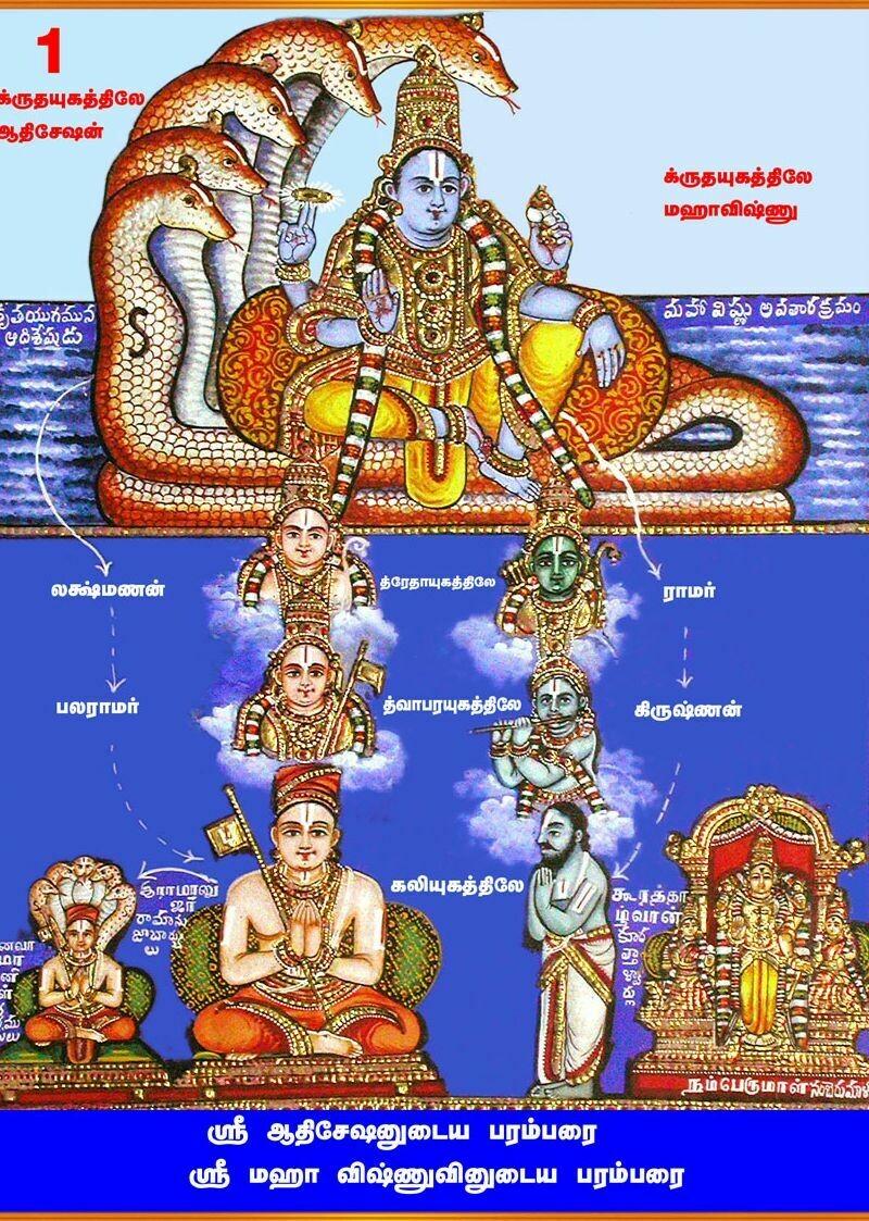 Sri Bashyam E-Book Vol 14 Index ; மின்னூல் ஸ்ரீ பாஷ்யம் 14ஆம் புத்தகத்தின் பொருளடக்கம்