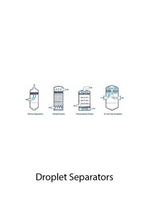 Droplet Separators