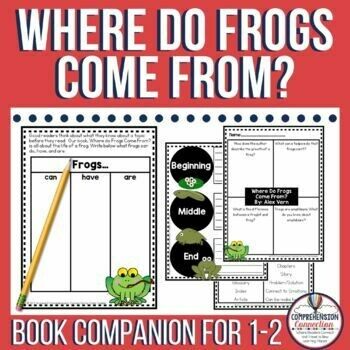 Where Do Frogs Come From by Alex Vern Book Activities