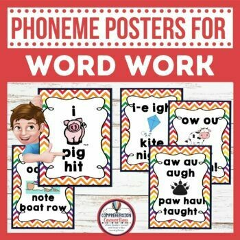 Phoneme Posters for Word Work