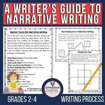 Narrative Writing   Writing Process