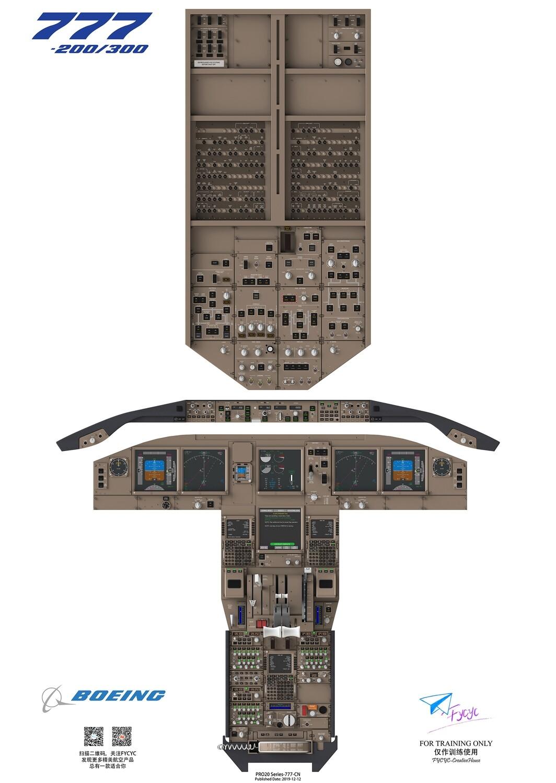 B777 Cockpit Poster